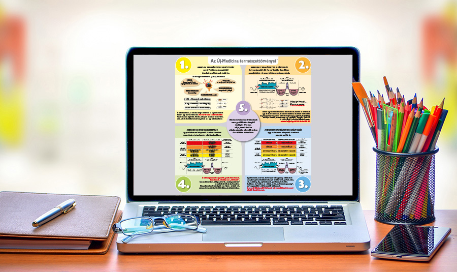 Új medicina online gyakorlati tudnivalók